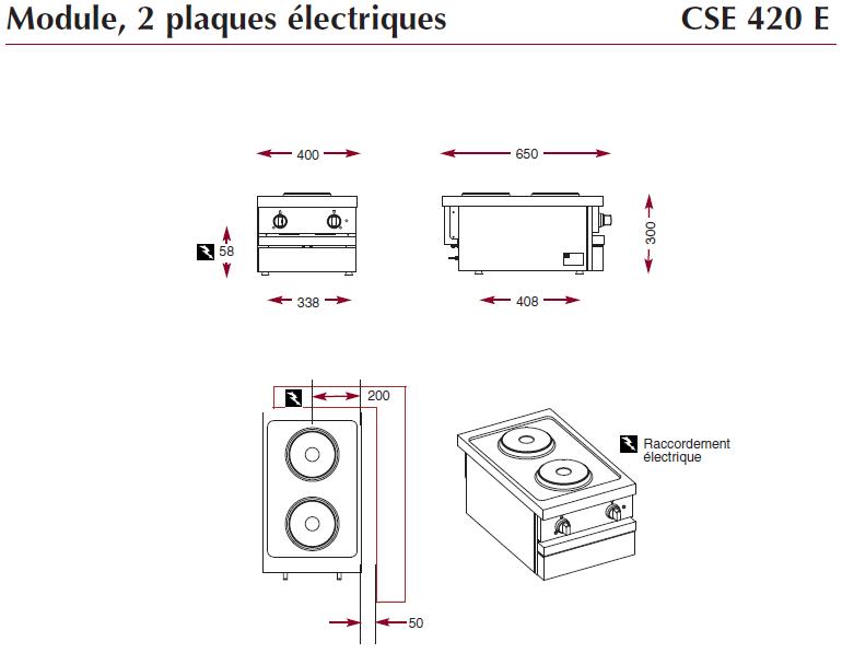 Dimensions de la table électrique sur 2 plaques CSE420E