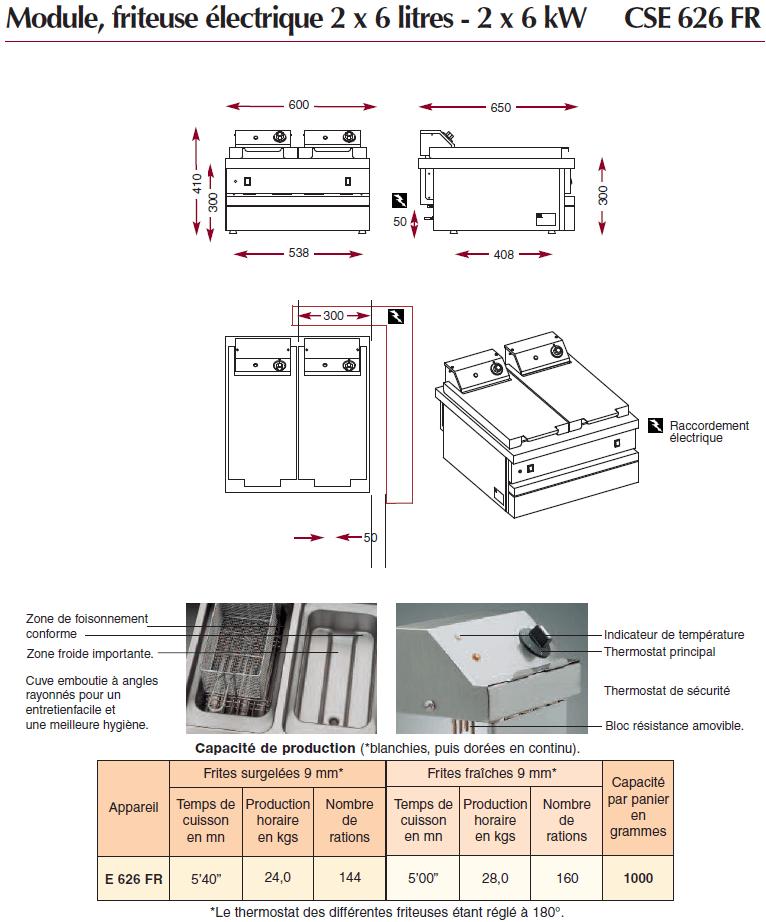 Dimensions et capacité du module friteuse CSE626FR Ambassade