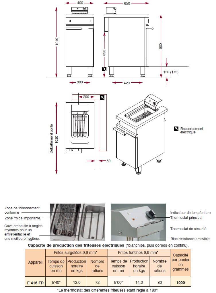 Dimensions de la friteuse électrique Ambassade CME416FR