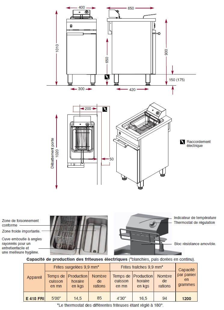 Dimensions de la friteuse électriques Ambassade CME418FRI