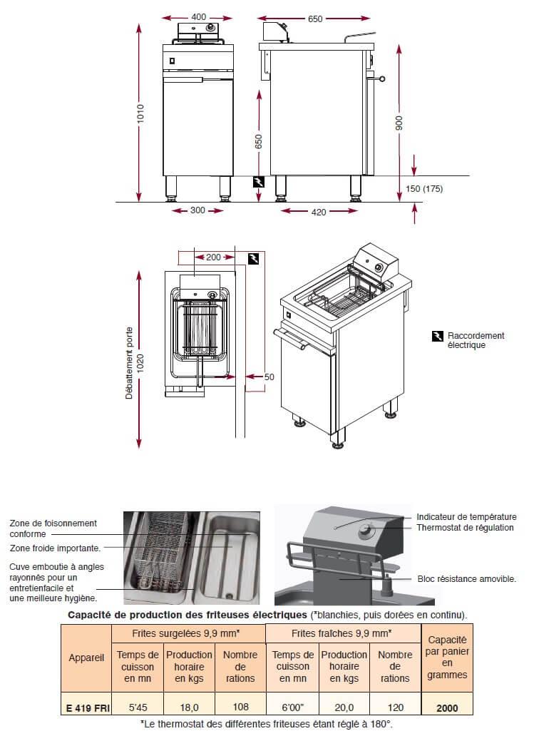 Dimensions de la friteuse électrique Ambassade CME419FRI