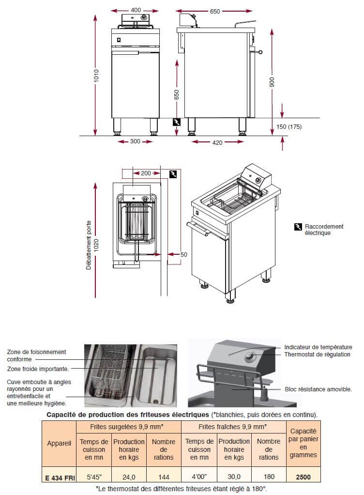 Dimensions de la friteuse électrique Ambassade CME434FRI