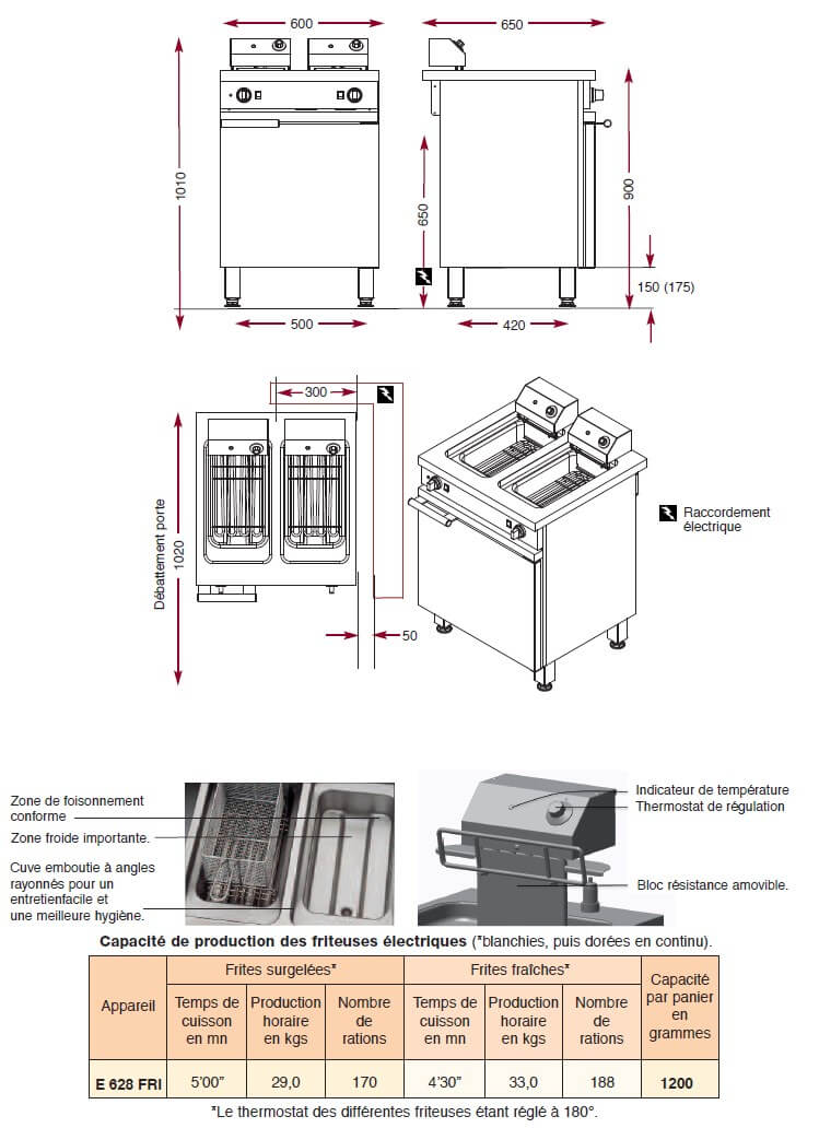 Dimensions de la friteuse électrique Ambassade CME628FRI