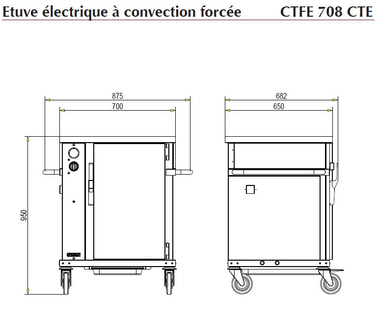 Dimensions CTG 731 CT